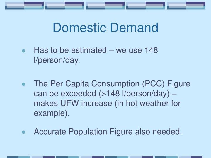 Domestic Demand