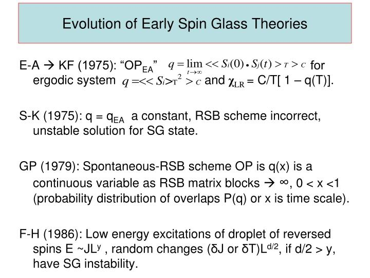 Evolution of Early Spin Glass Theories