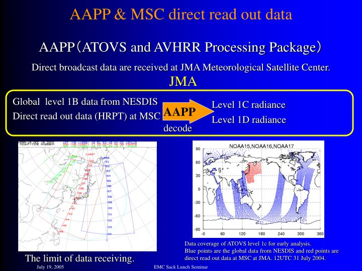 AAPP & MSC direct read out data