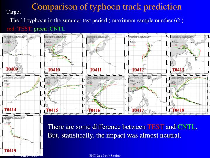 Comparison of typhoon track prediction