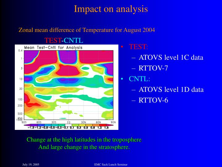 Impact on analysis