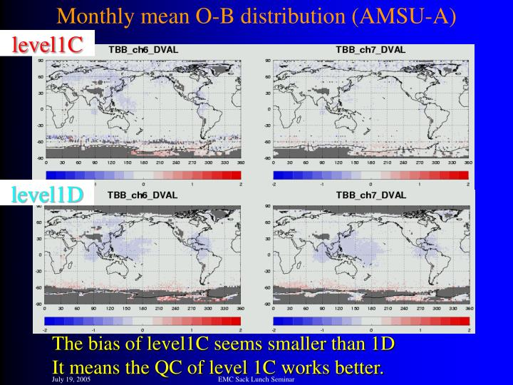 Monthly mean O-B distribution (AMSU-A)