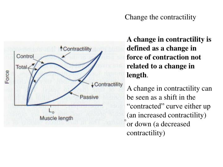 Change the contractility