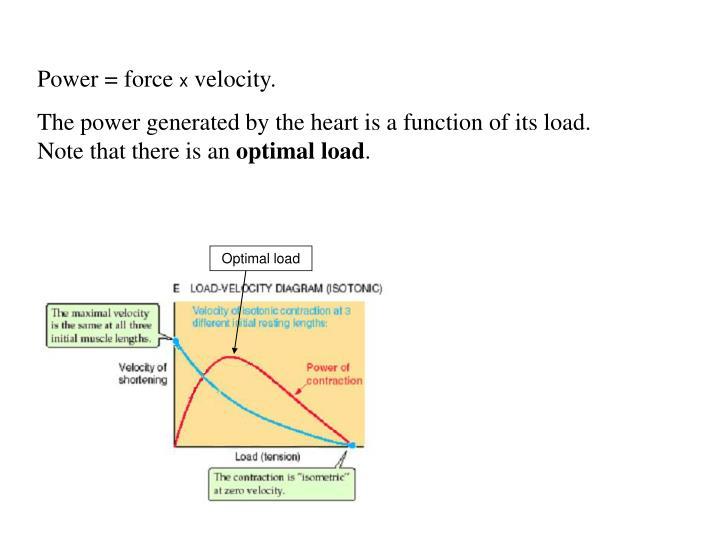 Optimal load