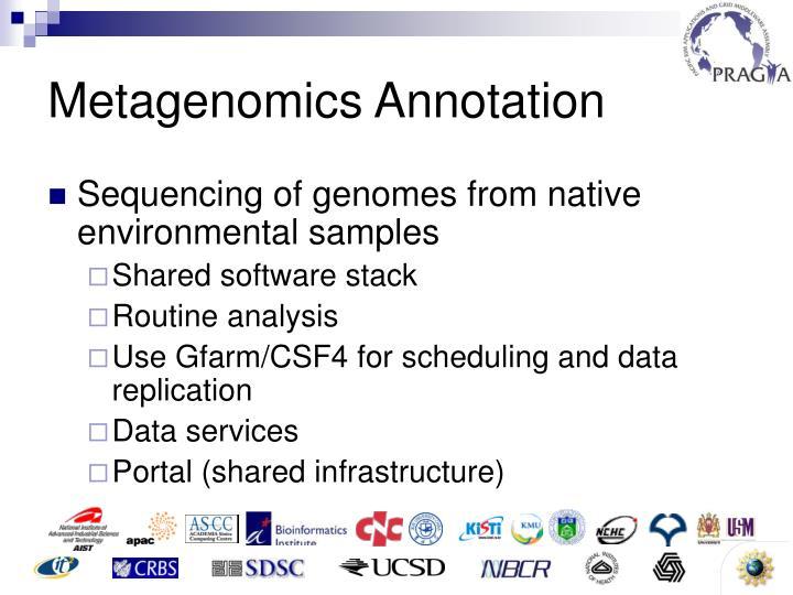 Metagenomics Annotation