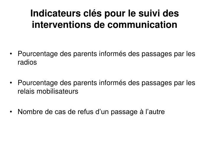 Indicateurs clés pour le suivi des interventions de communication