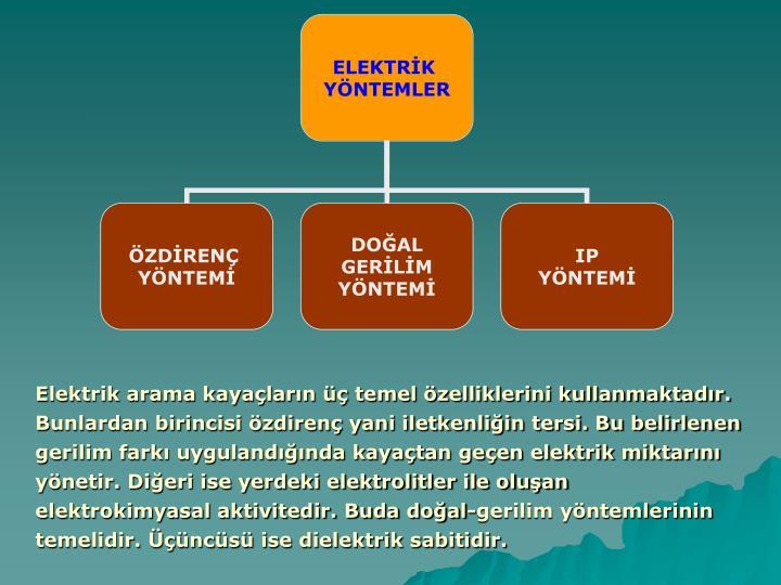 Elektrik arama kayaçların üç temel özelliklerini kullanmaktadır. Bunlardan birincisi özdirenç yani iletkenliğin tersi. Bu belirlenen gerilim farkı uygulandığında kayaçtan geçen elektrik miktarını yönetir. Diğeri ise yerdeki elektrolitler ile oluşan elektrokimyasal aktivitedir. Buda doğal-gerilim yöntemlerinin temelidir. Üçüncüsü ise dielektrik sabitidir.