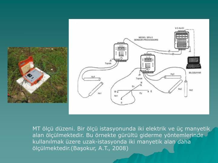 MT ölçü düzeni. Bir ölçü istasyonunda iki elektrik ve üç manyetik alan ölçülmektedir. Bu örnekte gürültü giderme yöntemlerinde kullanılmak üzere uzak-istasyonda iki manyetik alan daha