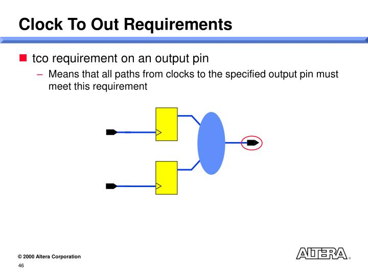 Clock To Out Requirements