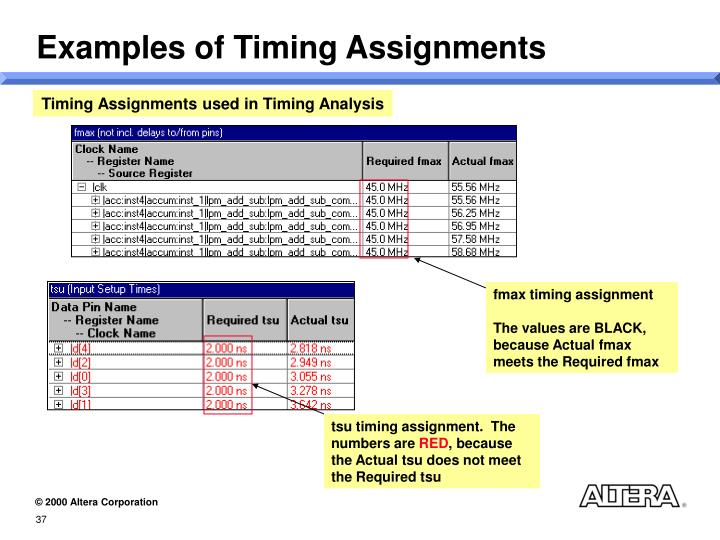 Examples of Timing Assignments