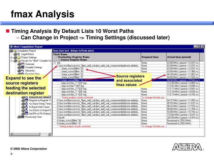 fmax Analysis