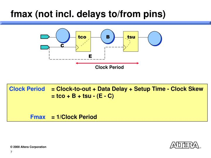 fmax (not incl. delays to/from pins)