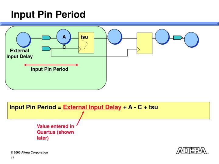 Input Pin Period