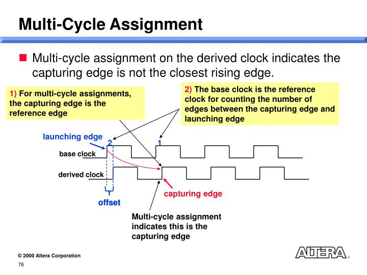 Multi-Cycle Assignment
