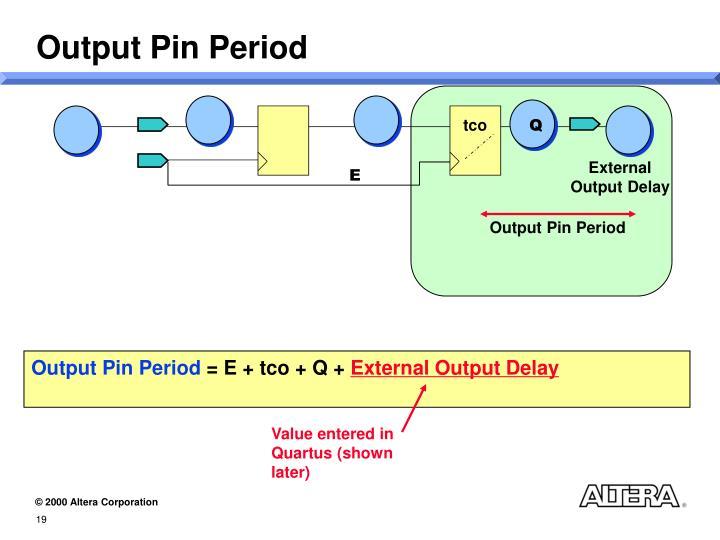Output Pin Period
