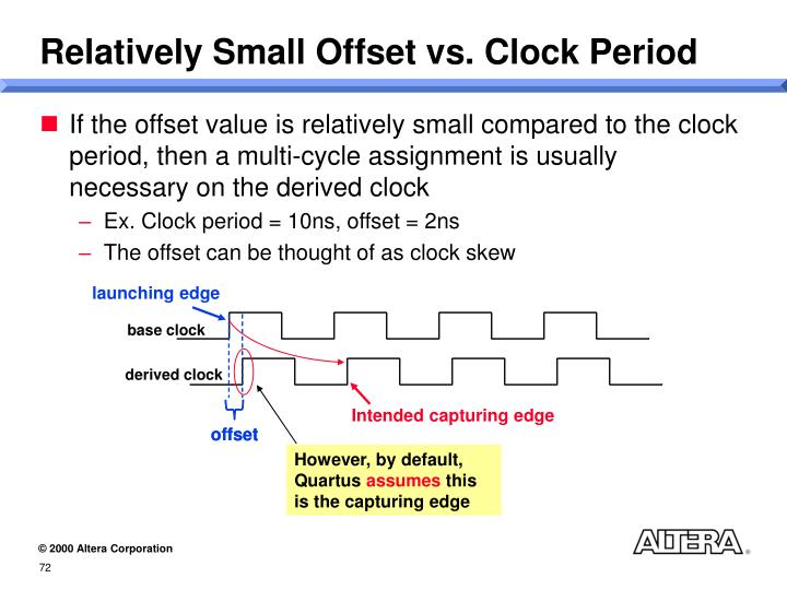 Relatively Small Offset vs. Clock Period