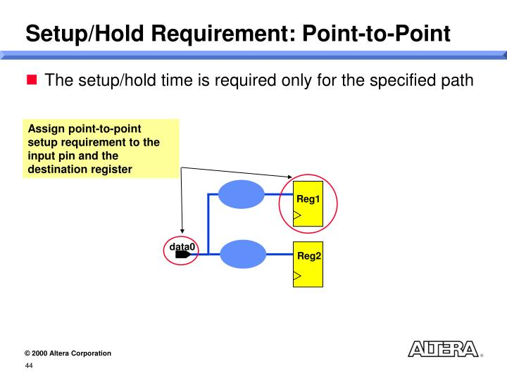 Setup/Hold Requirement: Point-to-Point