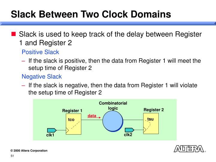 Slack Between Two Clock Domains