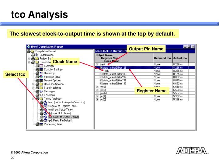 tco Analysis