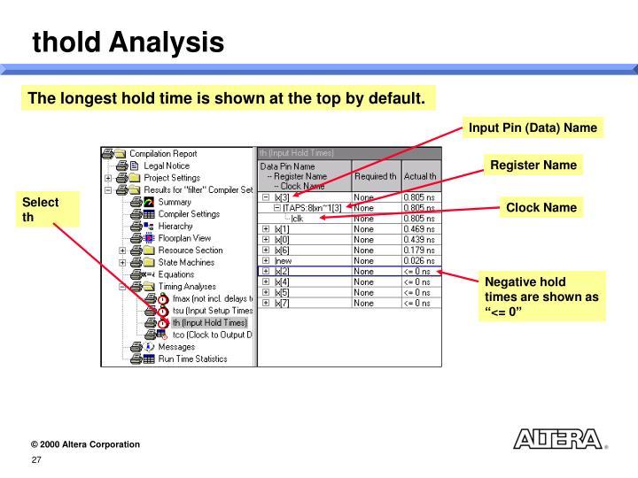 thold Analysis