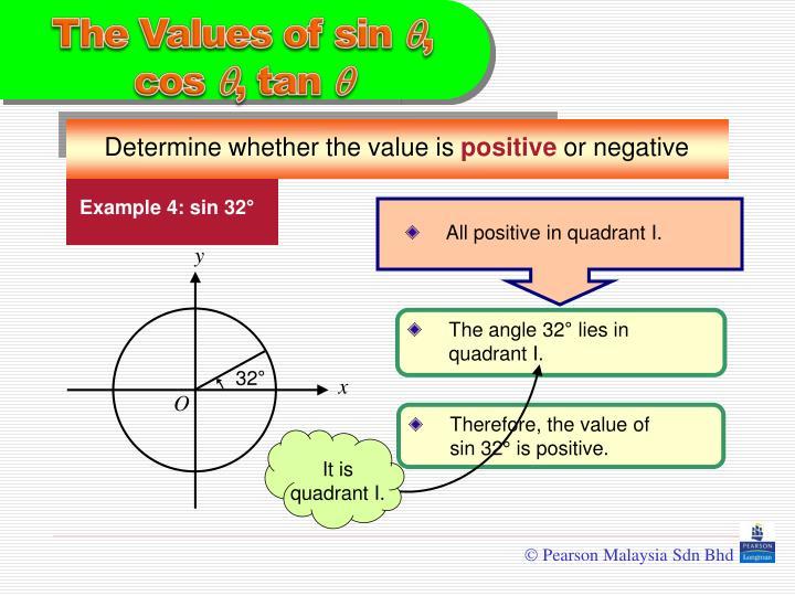 Example 4: sin 32