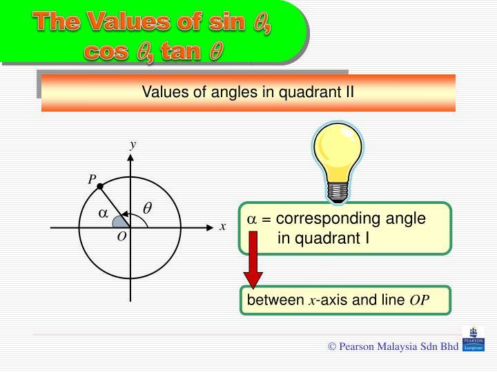 Values of angles in quadrant II