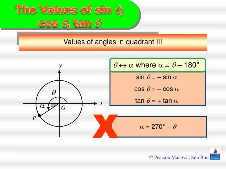 Values of angles in quadrant III