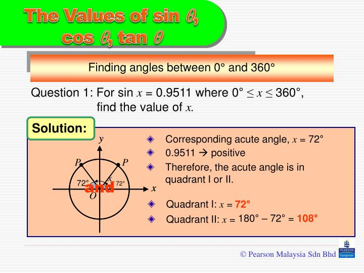 Finding angles between