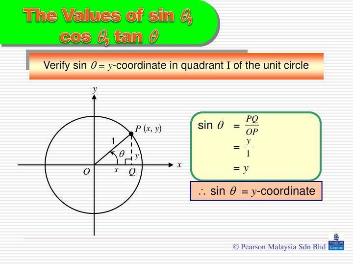 Verify sin