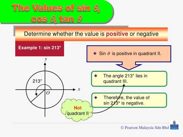 Example 1: sin 213