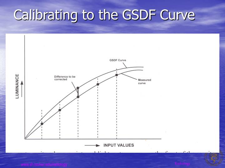 Calibrating to the GSDF Curve