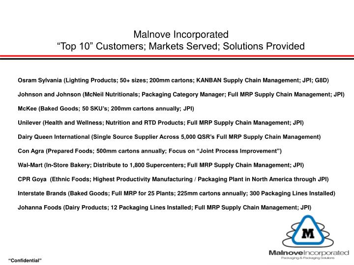 Malnove Incorporated