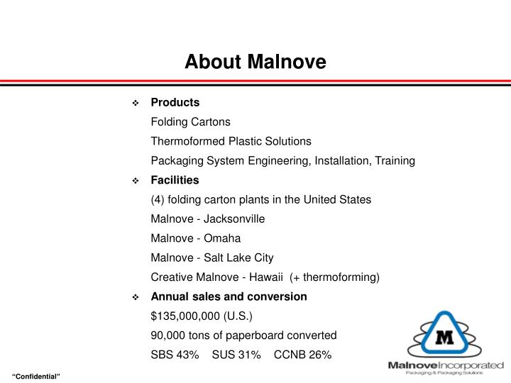 About Malnove