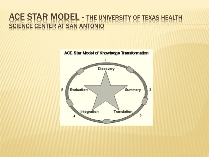 ACE star model -