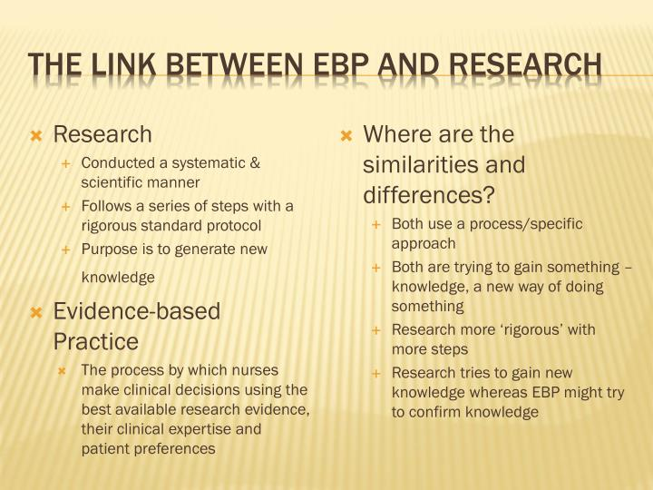 The Link Between EBP and Research