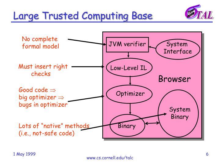 Large Trusted Computing Base