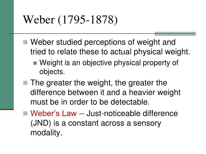 Weber (1795-1878)