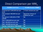 direct comparison per mw e