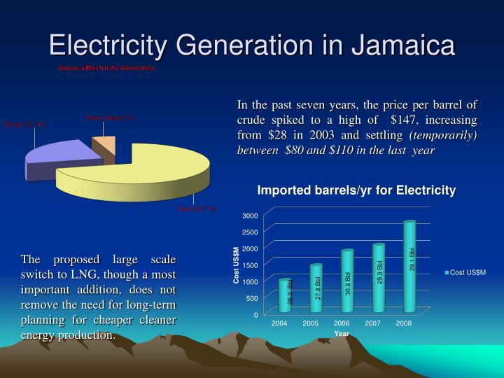 Electricity Generation in Jamaica