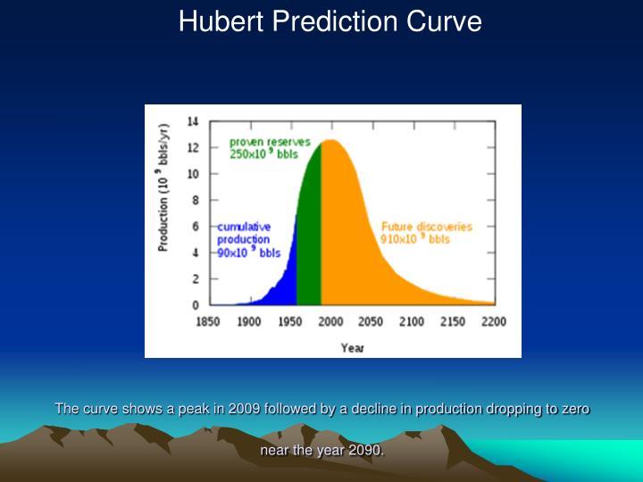 Hubert Prediction Curve