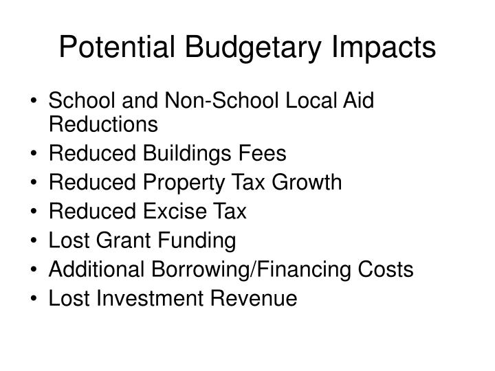 Potential Budgetary Impacts