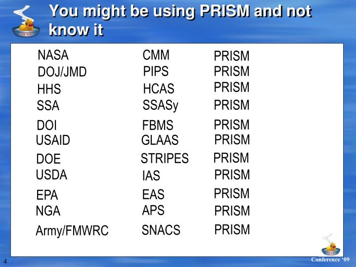 You might be using PRISM and not