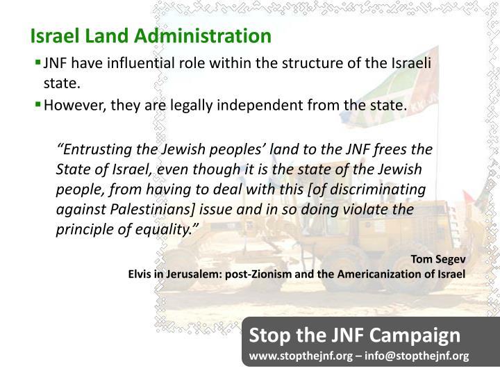 Israel Land Administration