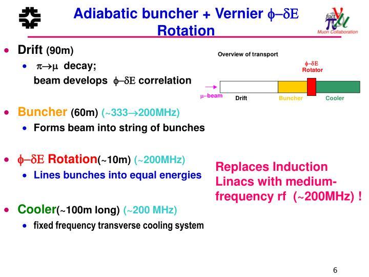 Adiabatic buncher + Vernier