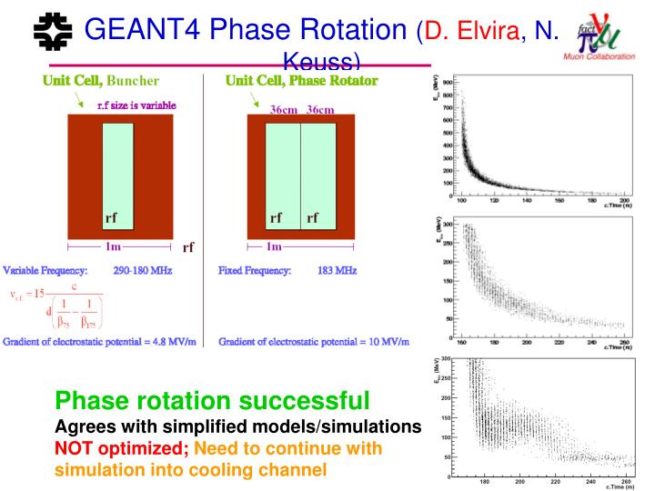 GEANT4 Phase Rotation