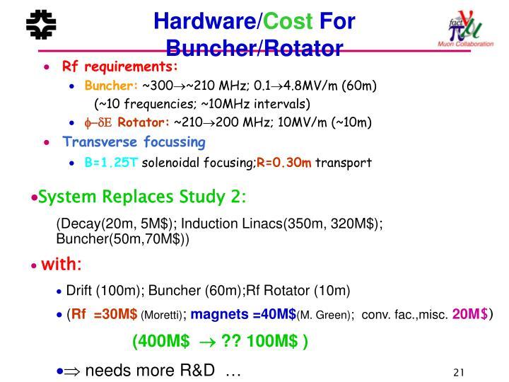 Hardware/