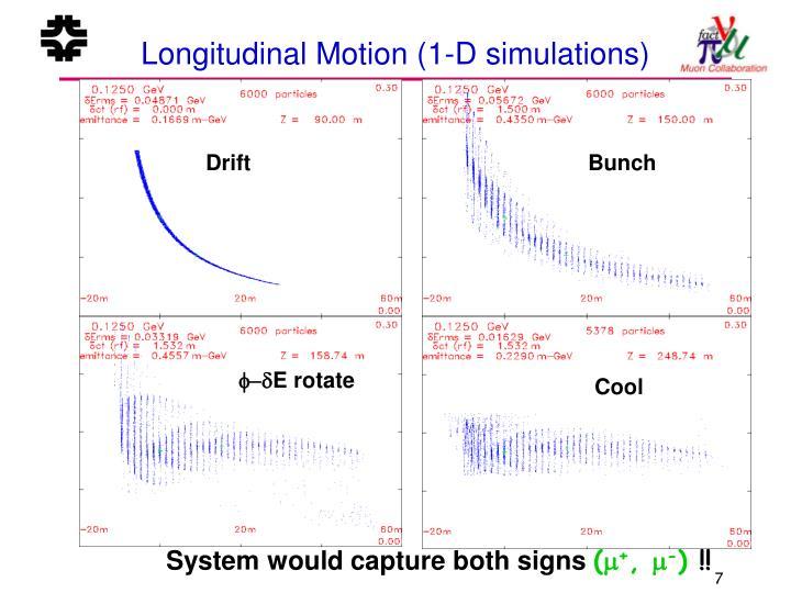Longitudinal Motion (1-D simulations)
