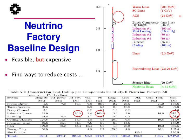 Neutrino Factory Baseline Design
