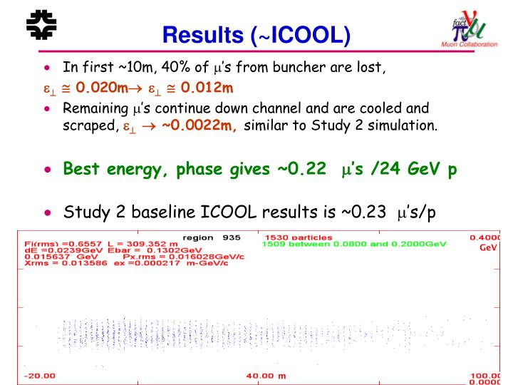 Results (~ICOOL)
