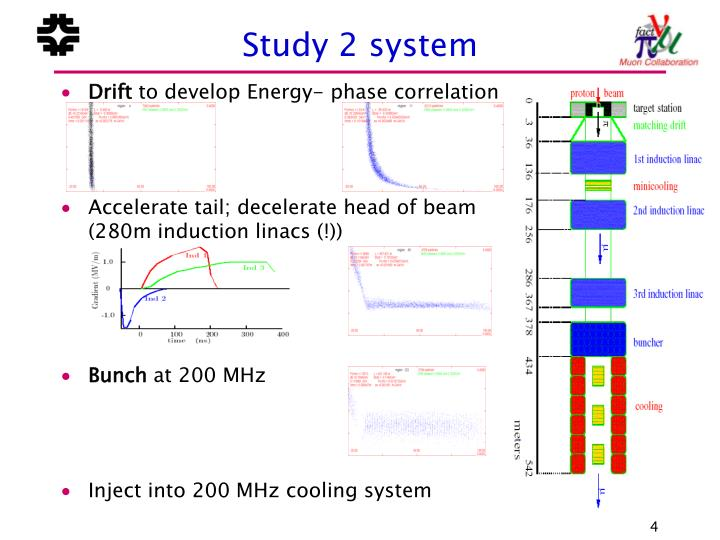 Study 2 system